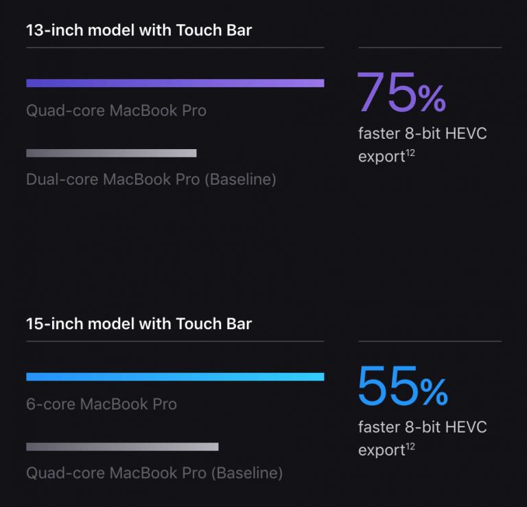 No joke: Buy two 13-inch MacBook Pros instead of one 15″ model