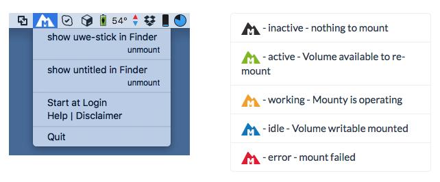 How to make NTFS drives writable under macOS? - mac&egg