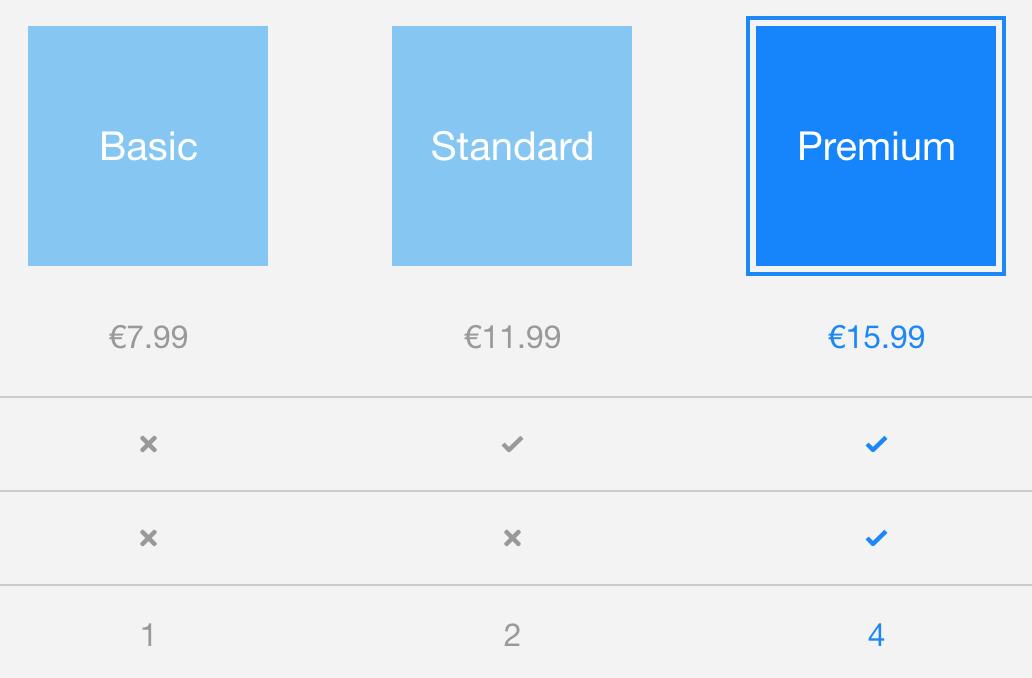 Netflix Germany Price