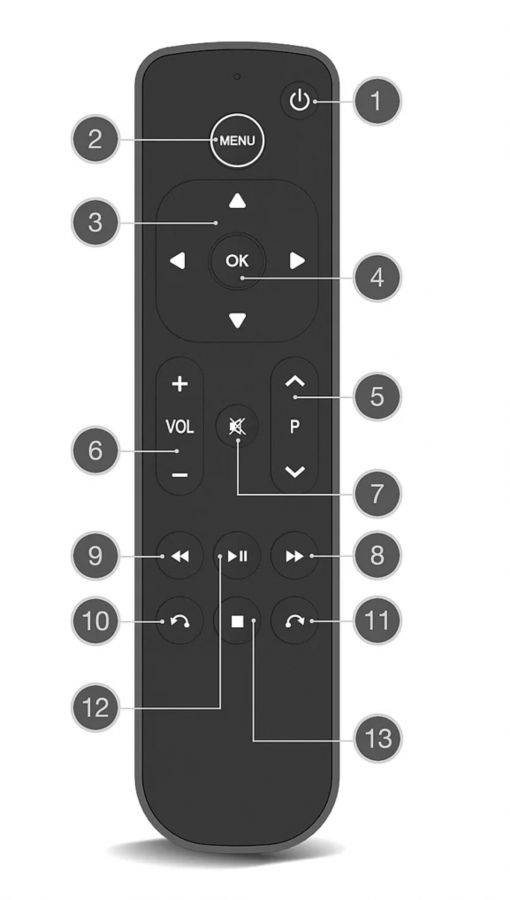 apple remote 4k remote keys