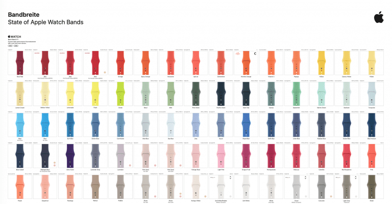Bandbreite: The whole world of Apple Watch Bands