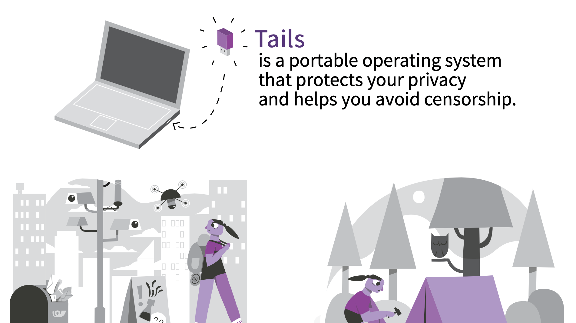 Tails Tor OS