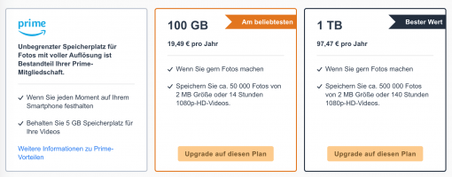 Amazon Drive Options